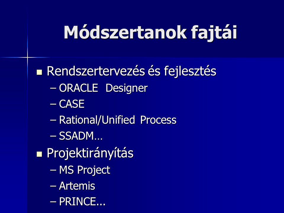 Módszertanok fajtái Rendszertervezés és fejlesztés Rendszertervezés és fejlesztés –ORACLE Designer –CASE –Rational/Unified Process –SSADM… Projektirán