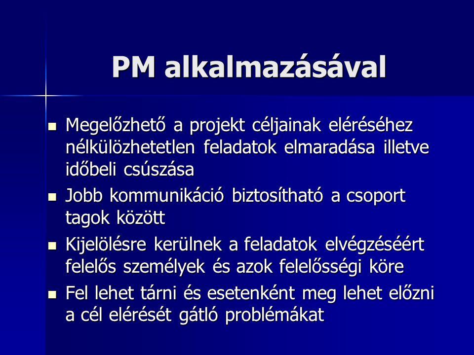 PM alkalmazásával Megelőzhető a projekt céljainak eléréséhez nélkülözhetetlen feladatok elmaradása illetve időbeli csúszása Megelőzhető a projekt célj