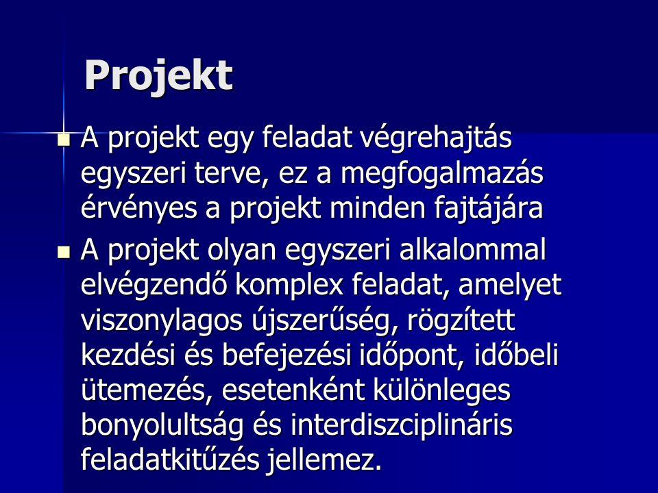 Projekt A projekt egy feladat végrehajtás egyszeri terve, ez a megfogalmazás érvényes a projekt minden fajtájára A projekt egy feladat végrehajtás egy