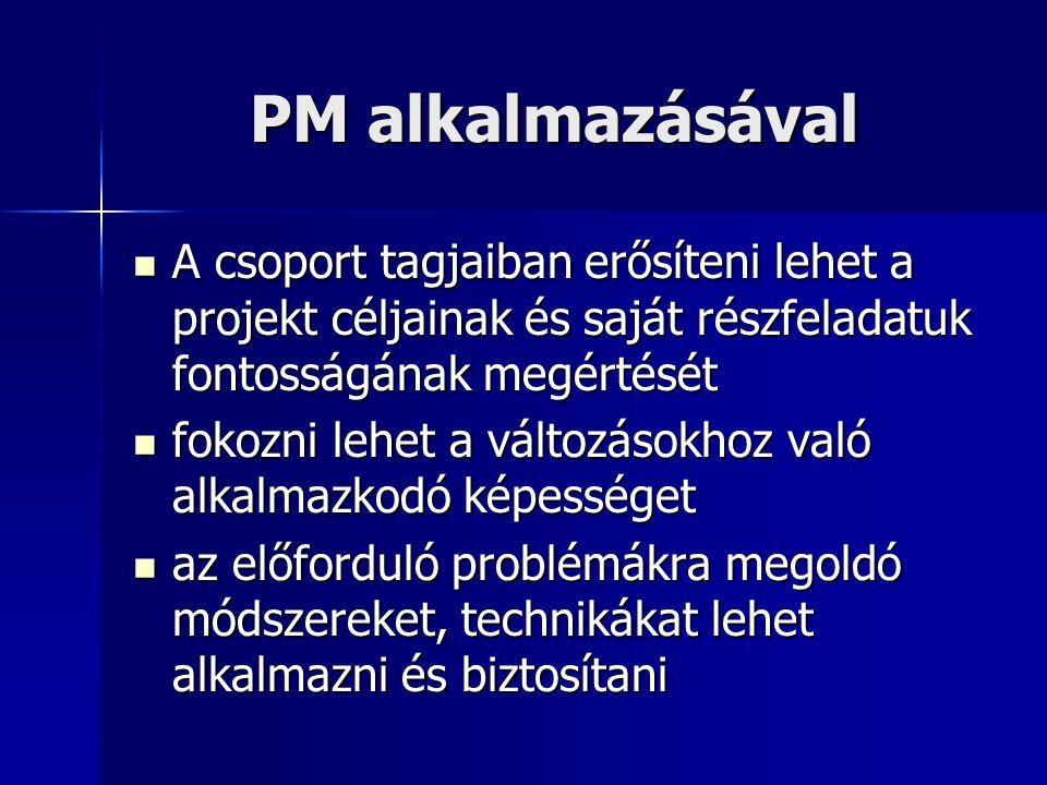PM alkalmazásával A csoport tagjaiban erősíteni lehet a projekt céljainak és saját részfeladatuk fontosságának megértését A csoport tagjaiban erősíten