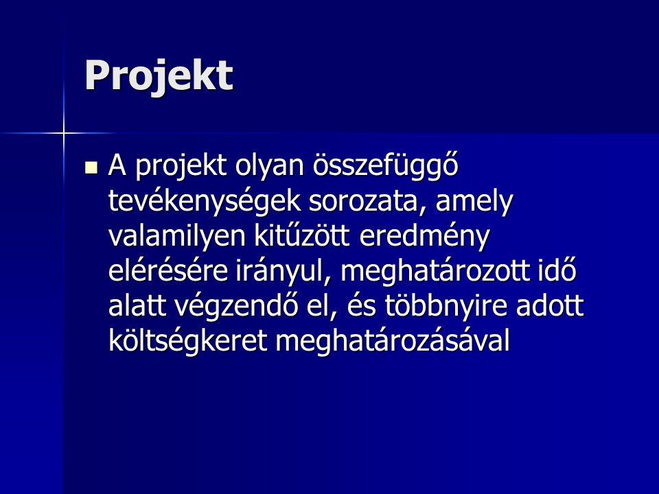 Projekt A projekt olyan összefüggő tevékenységek sorozata, amely valamilyen kitűzött eredmény elérésére irányul, meghatározott idő alatt végzendő el,