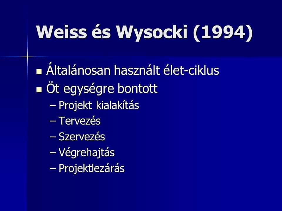 Weiss és Wysocki (1994) Általánosan használt élet-ciklus Általánosan használt élet-ciklus Öt egységre bontott Öt egységre bontott –Projekt kialakítás