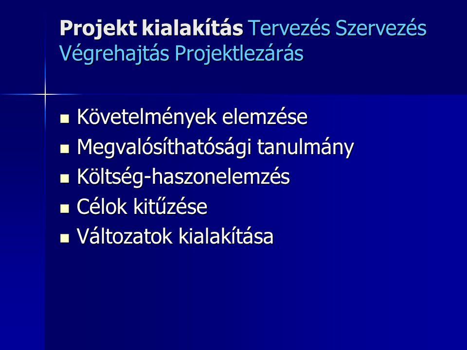 Projekt kialakítás Tervezés Szervezés Végrehajtás Projektlezárás Követelmények elemzése Követelmények elemzése Megvalósíthatósági tanulmány Megvalósít