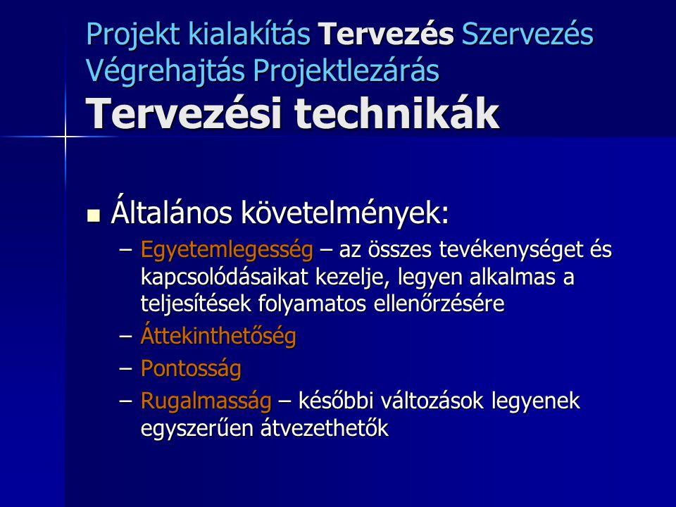 Projekt kialakítás Tervezés Szervezés Végrehajtás Projektlezárás Tervezési technikák Általános követelmények: Általános követelmények: –Egyetemlegessé