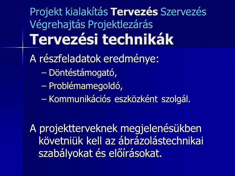 Projekt kialakítás Tervezés Szervezés Végrehajtás Projektlezárás Tervezési technikák A részfeladatok eredménye: –Döntéstámogató, –Problémamegoldó, –Ko