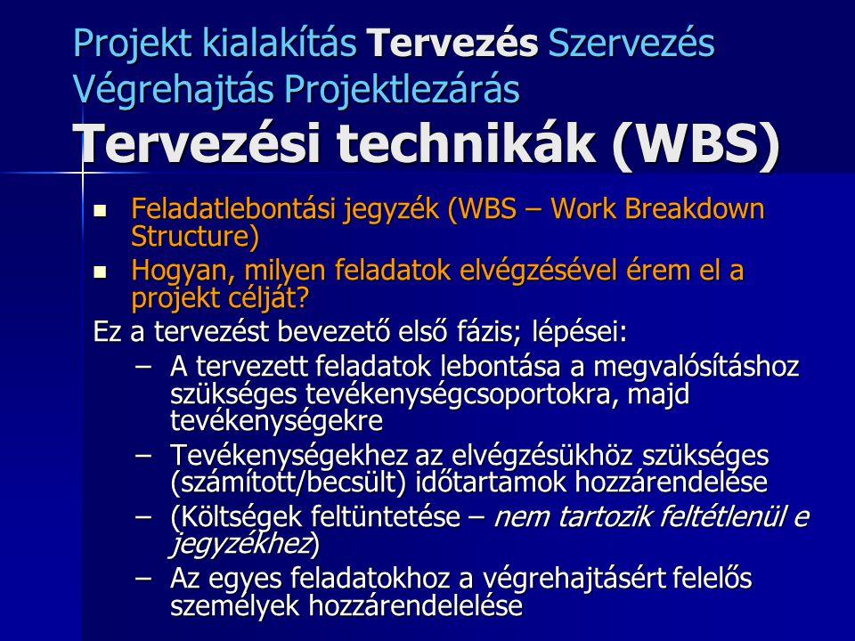 Projekt kialakítás Tervezés Szervezés Végrehajtás Projektlezárás Tervezési technikák (WBS) Feladatlebontási jegyzék (WBS – Work Breakdown Structure) F