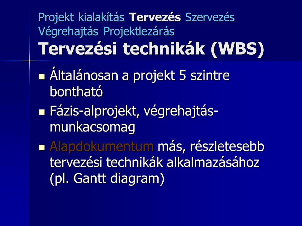 Projekt kialakítás Tervezés Szervezés Végrehajtás Projektlezárás Tervezési technikák (WBS) Általánosan a projekt 5 szintre bontható Általánosan a proj