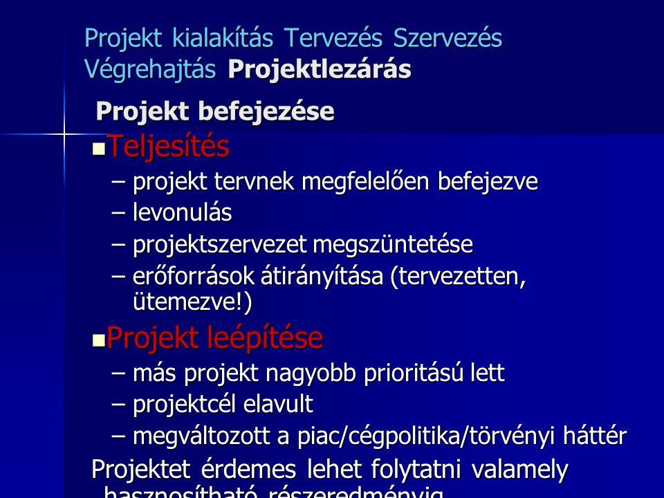 Projekt kialakítás Tervezés Szervezés Végrehajtás Projektlezárás Projekt befejezése Teljesítés Teljesítés –projekt tervnek megfelelően befejezve –levo