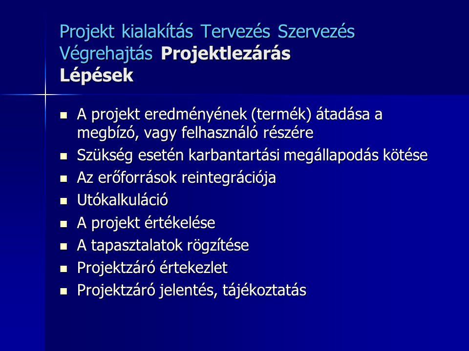 Projekt kialakítás Tervezés Szervezés Végrehajtás Projektlezárás Lépések A projekt eredményének (termék) átadása a megbízó, vagy felhasználó részére A