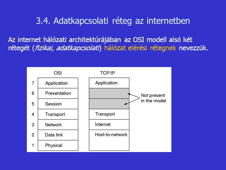 3.4. Adatkapcsolati réteg az internetben Az internet hálózati architektúrájában az OSI modell alsó két rétegét (fizikai, adatkapcsolati) hálózat eléré