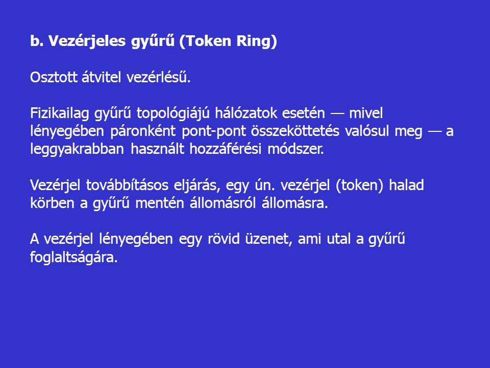 b. Vezérjeles gyűrű (Token Ring) Osztott átvitel vezérlésű. Fizikailag gyűrű topológiájú hálózatok esetén — mivel lényegében páronként pont-pont össze