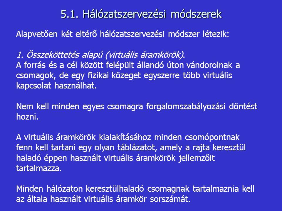 5.1. Hálózatszervezési módszerek Alapvetően két eltérő hálózatszervezési módszer létezik: 1. Összeköttetés alapú (virtuális áramkörök). A forrás és a