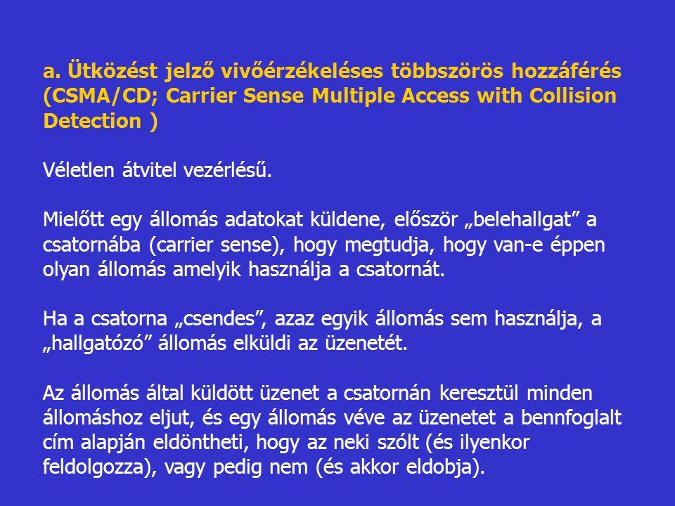 a. Ütközést jelző vivőérzékeléses többszörös hozzáférés (CSMA/CD; Carrier Sense Multiple Access with Collision Detection ) Véletlen átvitel vezérlésű.