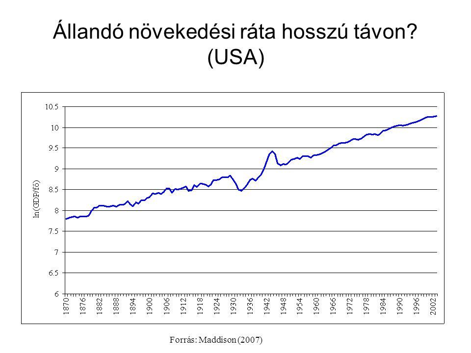 Állandó növekedési ráta hosszú távon? (USA) Forrás: Maddison (2007)