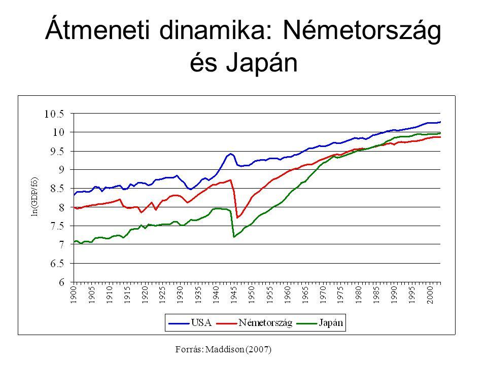 Átmeneti dinamika: növekedési ráták Forrás: Maddison (2007)