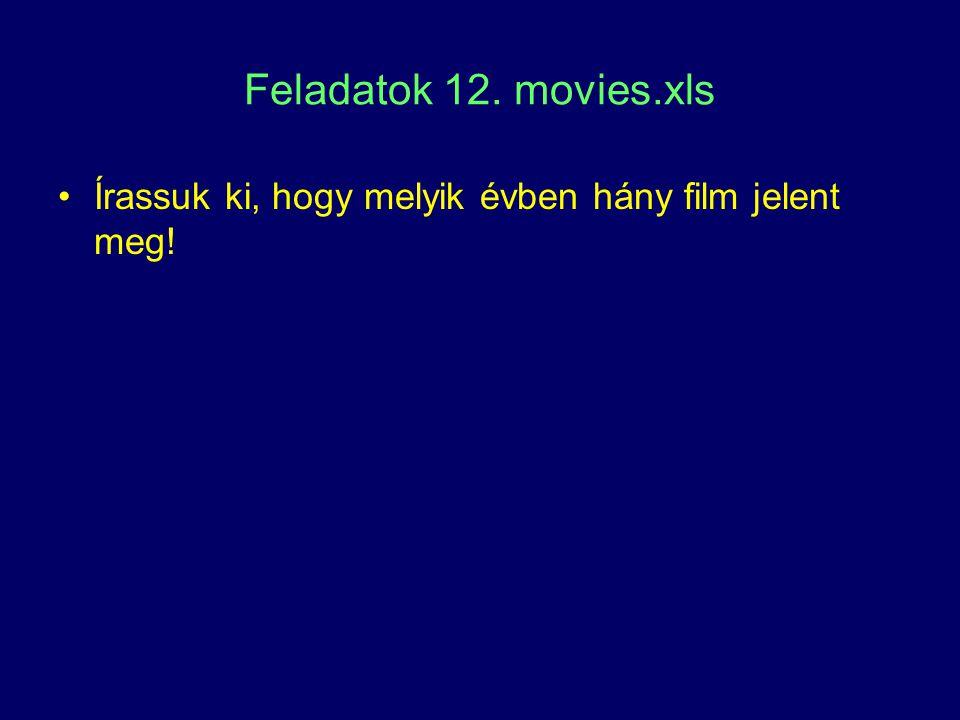 Feladatok 12. movies.xls Írassuk ki, hogy melyik évben hány film jelent meg!