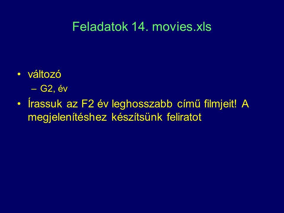 Feladatok 14. movies.xls változó –G2, év Írassuk az F2 év leghosszabb című filmjeit! A megjelenítéshez készítsünk feliratot