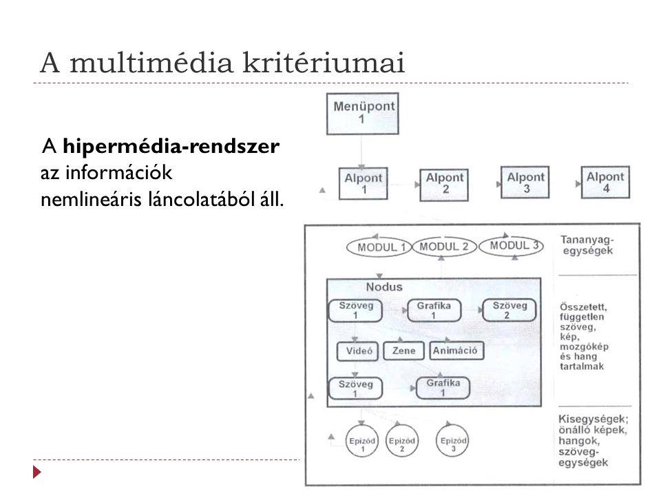 A multimédia kritériumai A hipermédia-rendszer az információk nemlineáris láncolatából áll.
