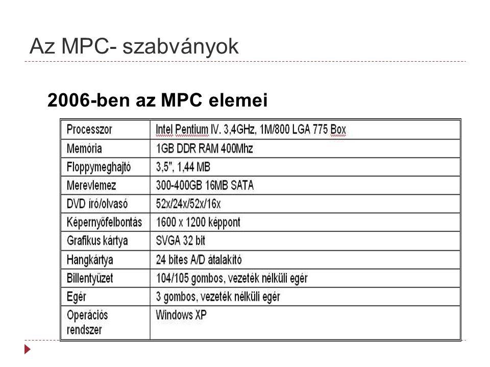 Az MPC- szabványok 2006-ben az MPC elemei