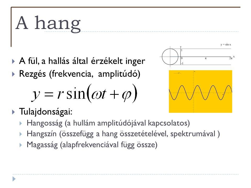 A fül, a hallás által érzékelt inger  Rezgés (frekvencia, amplitúdó)  Tulajdonságai:  Hangosság (a hullám amplitúdójával kapcsolatos)  Hangszín