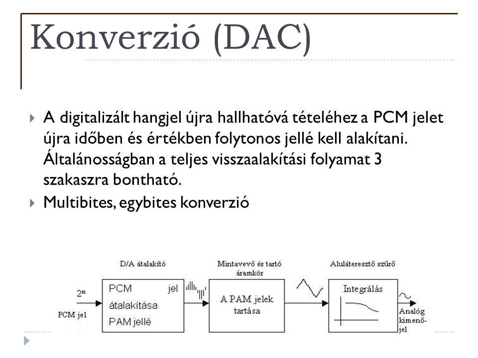 Konverzió (DAC)  A digitalizált hangjel újra hallhatóvá tételéhez a PCM jelet újra időben és értékben folytonos jellé kell alakítani. Általánosságban