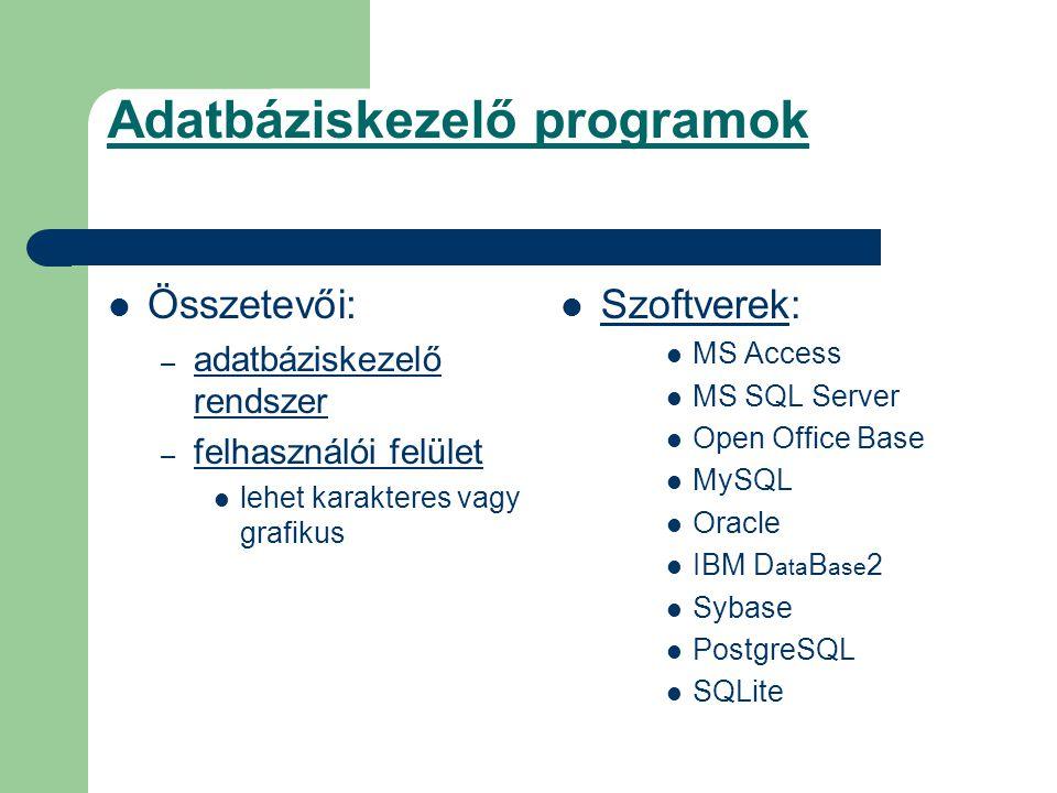 Adatbáziskezelő programok Összetevői: – adatbáziskezelő rendszer – felhasználói felület lehet karakteres vagy grafikus Szoftverek: MS Access MS SQL Se