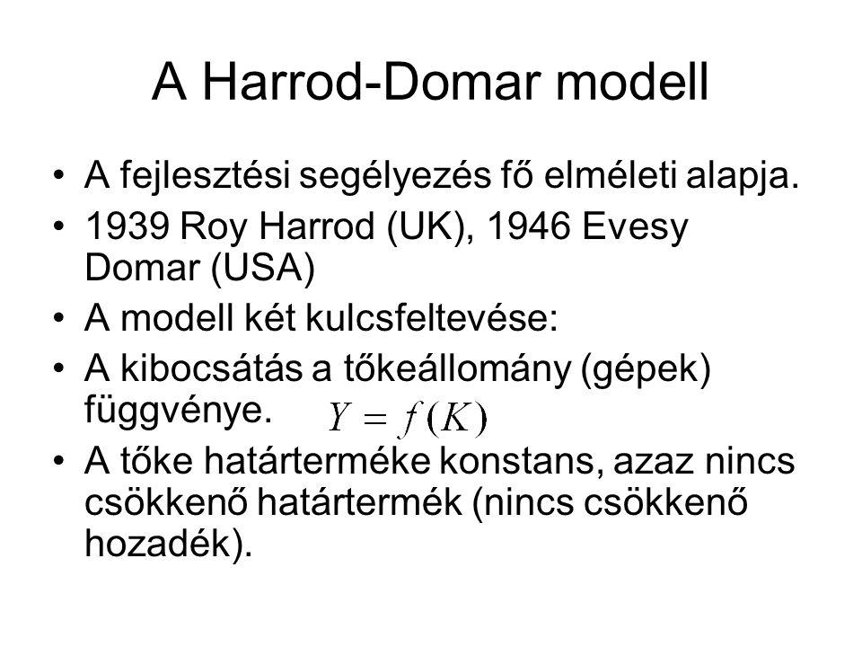 A Harrod-Domar modell A fejlesztési segélyezés fő elméleti alapja. 1939 Roy Harrod (UK), 1946 Evesy Domar (USA) A modell két kulcsfeltevése: A kibocsá