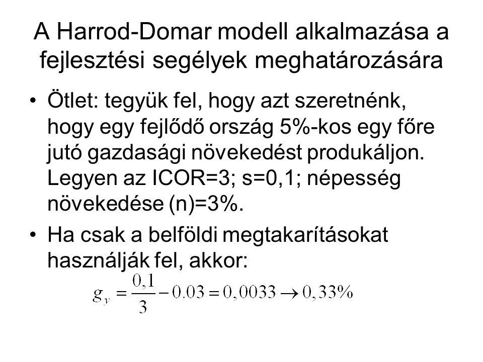 A Harrod-Domar modell alkalmazása a fejlesztési segélyek meghatározására Ötlet: tegyük fel, hogy azt szeretnénk, hogy egy fejlődő ország 5%-kos egy főre jutó gazdasági növekedést produkáljon.