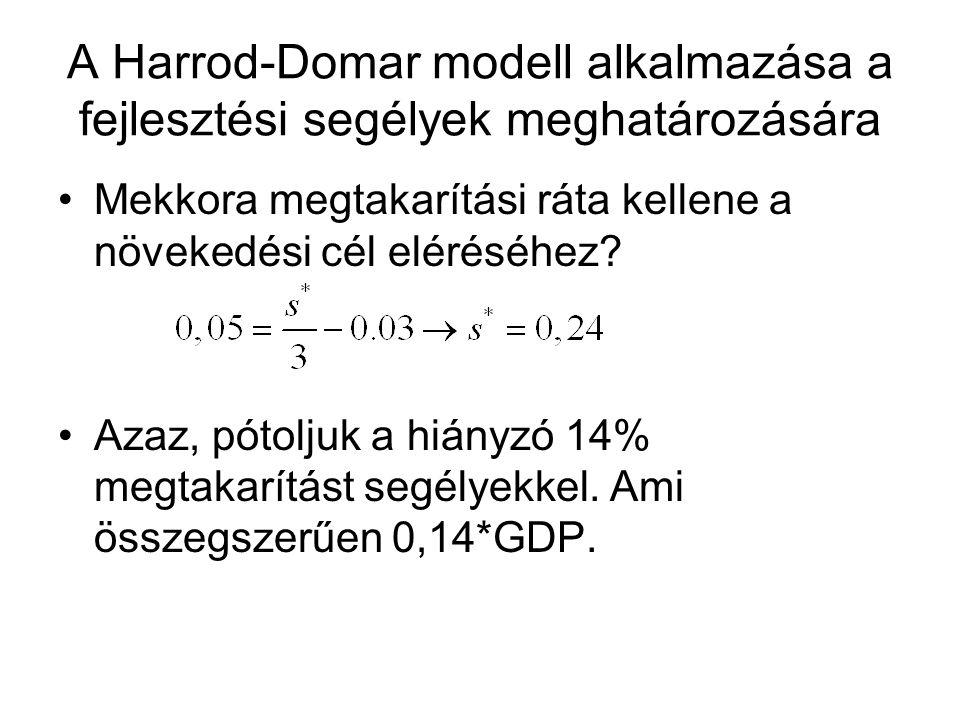 A Harrod-Domar modell alkalmazása a fejlesztési segélyek meghatározására Mekkora megtakarítási ráta kellene a növekedési cél eléréséhez? Azaz, pótolju
