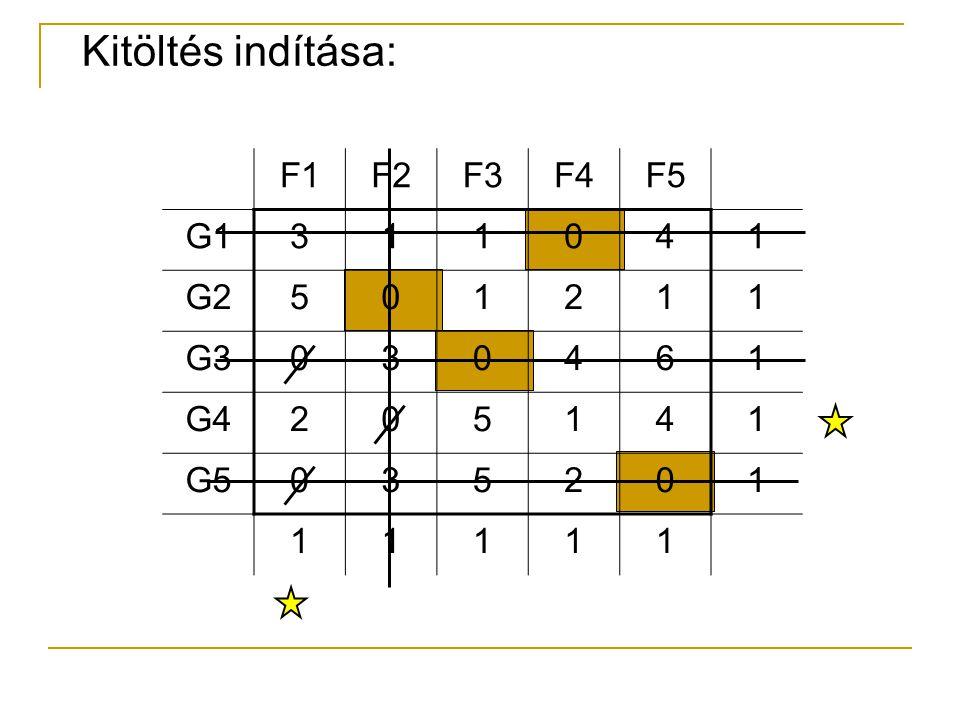 F1F2F3F4F5 G1311041 G2501211 G3030461 G4205141 G5035201 11111 Kitöltés indítása: