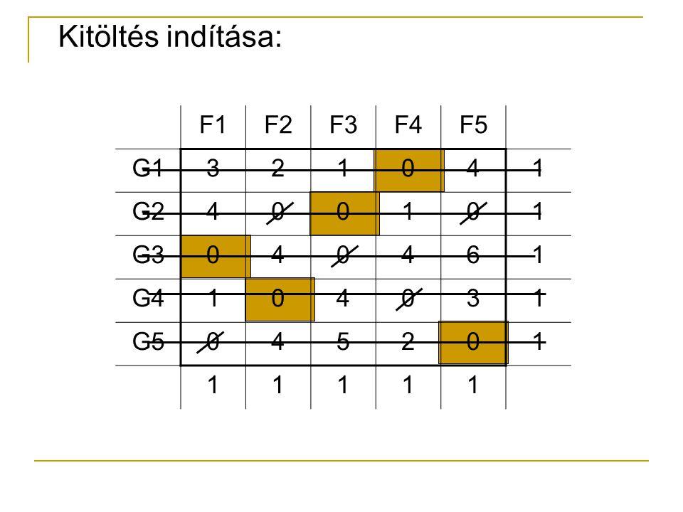 F1F2F3F4F5 G1321041 G2400101 G3040461 G4104031 G5045201 11111 Kitöltés indítása: