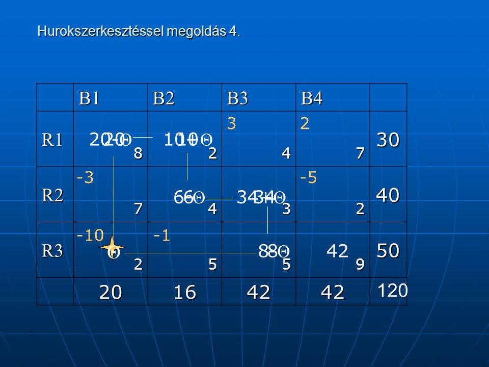 Hurokszerkesztéssel megoldás 4. Hurokszerkesztéssel megoldás 4.B1B2B3B4 R130 8247 R240 7432 R350 2559 20164242 120 20 42 10 634 8 3 -10 -3-5 2 Θ 34+ Θ