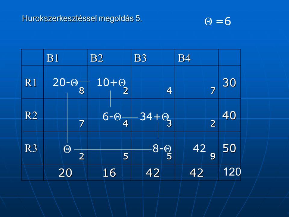 B1B2B3B4 R130 8247 R240 7432 R350 2559 20164242 Θ 8- Θ 34+ Θ 6- Θ 10+ Θ 20- Θ Hurokszerkesztéssel megoldás 5. Hurokszerkesztéssel megoldás 5. 120 42 Θ