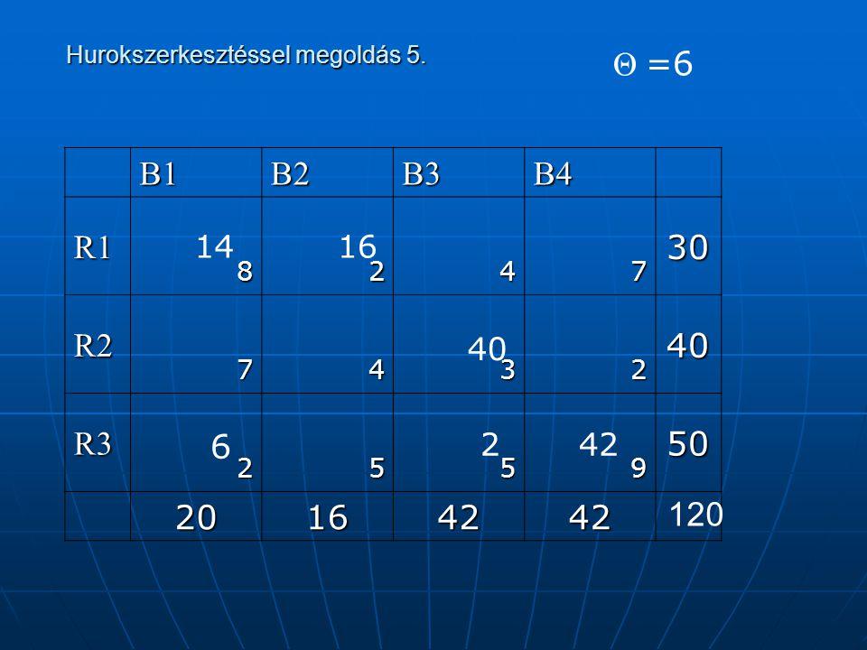 B1B2B3B4 R130 8247 R240 7432 R350 2559 20164242 6 2 40 1614 Hurokszerkesztéssel megoldás 5. Hurokszerkesztéssel megoldás 5. 120 42 Θ =6