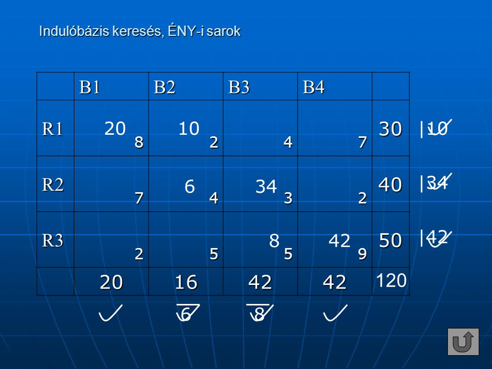 Indulóbázis keresés, ÉNY-i sarok Indulóbázis keresés, ÉNY-i sarokB1B2B3B4 R130 8247 R240 7432 R350 2559 20164242 120 20 42 10 6 634 |10 |34 8 |42 8