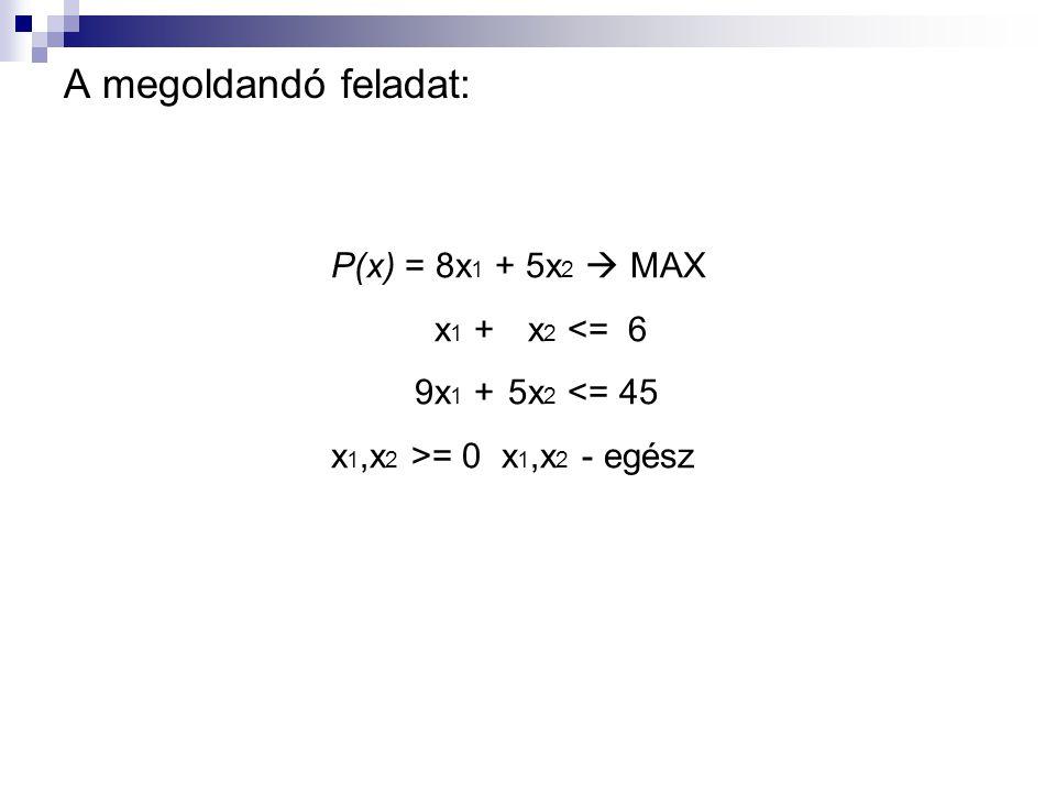 A megoldandó feladat: P(x) = 8x 1 + 5x 2  MAX x 1 + x 2 <= 6 9x 1 +5x 2 <= 45 x 1,x 2 >= 0 x 1,x 2 - egész