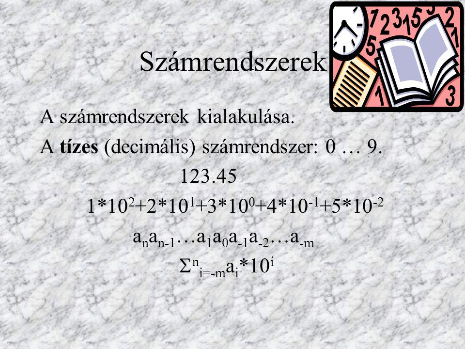 Számrendszerek A számrendszerek kialakulása. A tízes (decimális) számrendszer: 0 … 9. 123.45 1*10 2 +2*10 1 +3*10 0 +4*10 -1 +5*10 -2 a n a n-1 …a 1 a