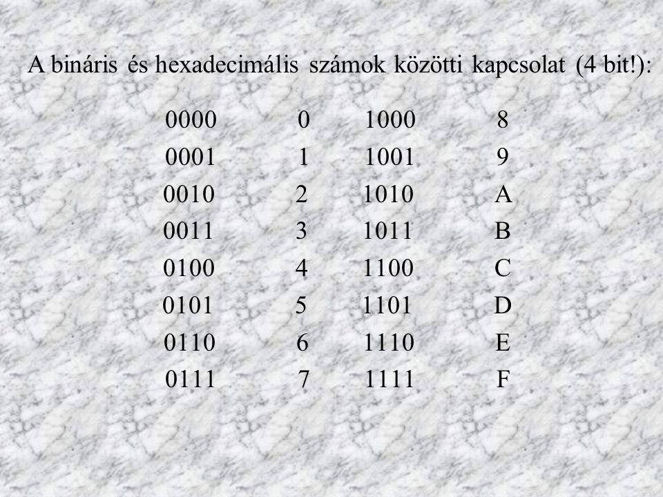 0000010008 0001110019 001021010A 001131011B 010041100C 010151101D 011061110E 011171111F A bináris és hexadecimális számok közötti kapcsolat (4 bit!):