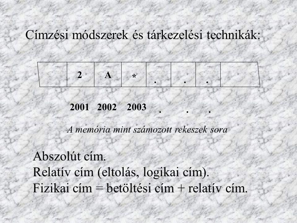Címzési módszerek és tárkezelési technikák: 2A *... 200120022003... A memória mint számozott rekeszek sora Abszolút cím. Relatív cím (eltolás, logikai
