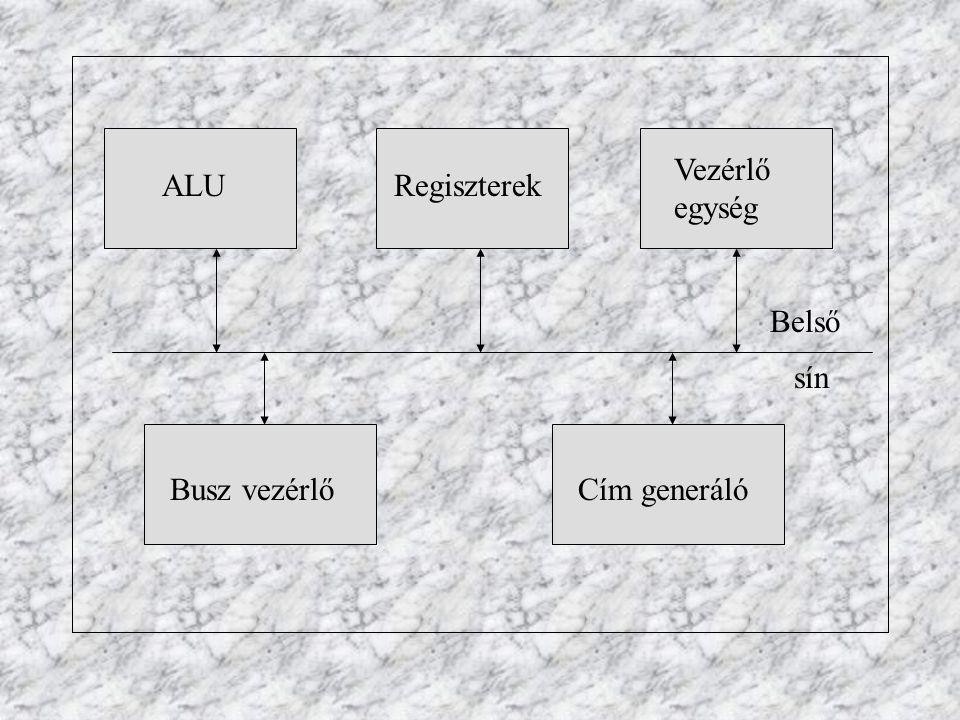 Lapozásos technika: a futtatandó program címtartományát és a memóriát is azonos hosszúságú szeletekre bontják; a program lapjainak és a tár blokkjainak a kapcsolatát laptáblázatba írják; a proramozó nem ismeri a program helyét a tárban.
