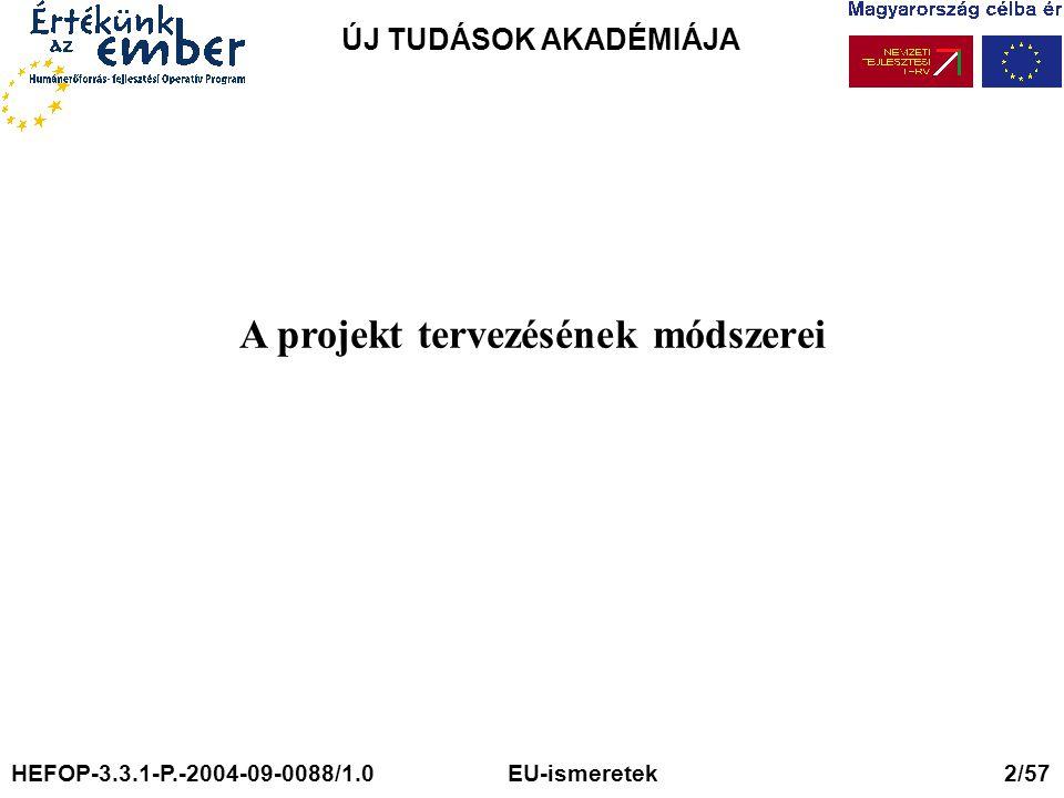 ÚJ TUDÁSOK AKADÉMIÁJA A projekt tervezésének módszerei HEFOP-3.3.1-P.-2004-09-0088/1.0 EU-ismeretek 2/57