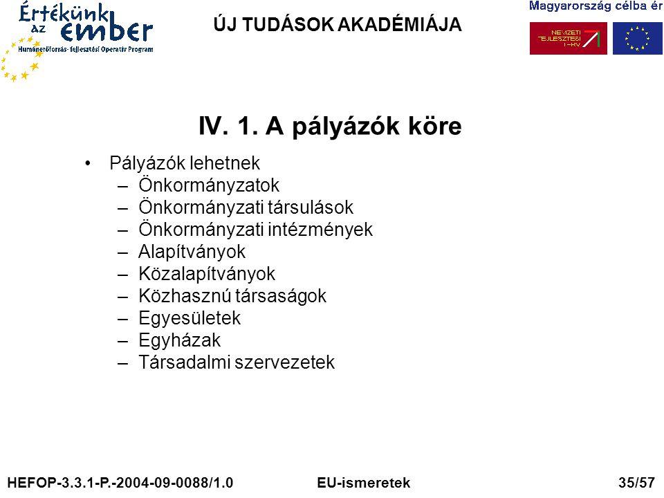 ÚJ TUDÁSOK AKADÉMIÁJA IV.1.