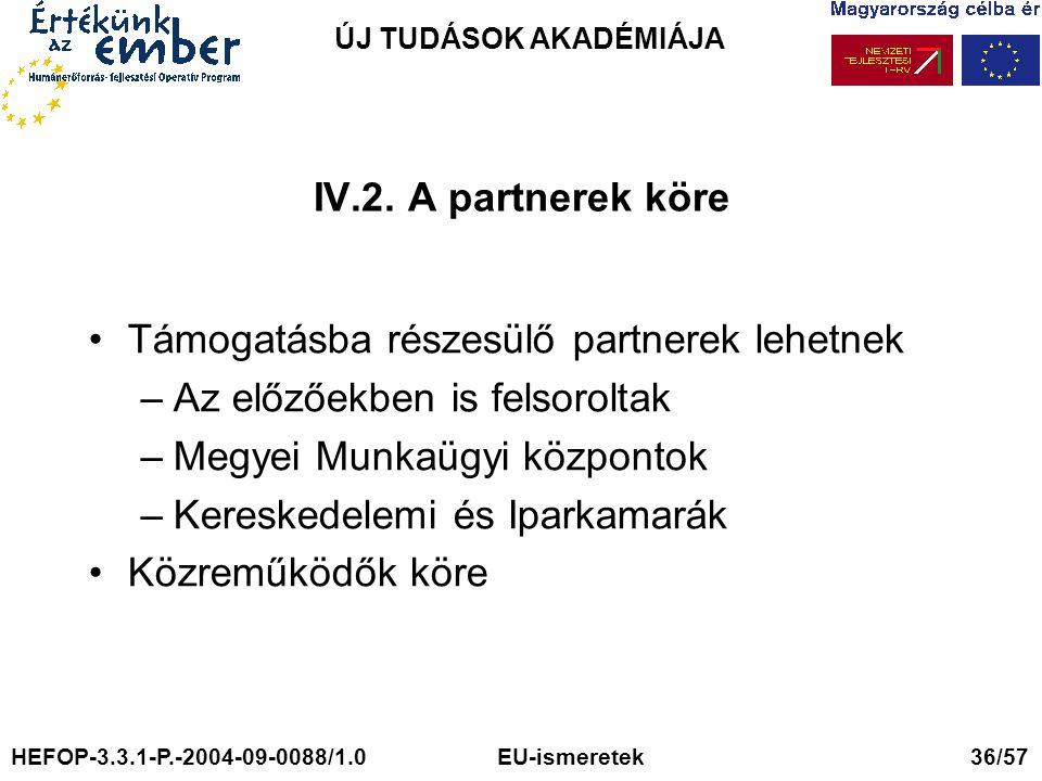 ÚJ TUDÁSOK AKADÉMIÁJA IV.2. A partnerek köre Támogatásba részesülő partnerek lehetnek –Az előzőekben is felsoroltak –Megyei Munkaügyi központok –Keres