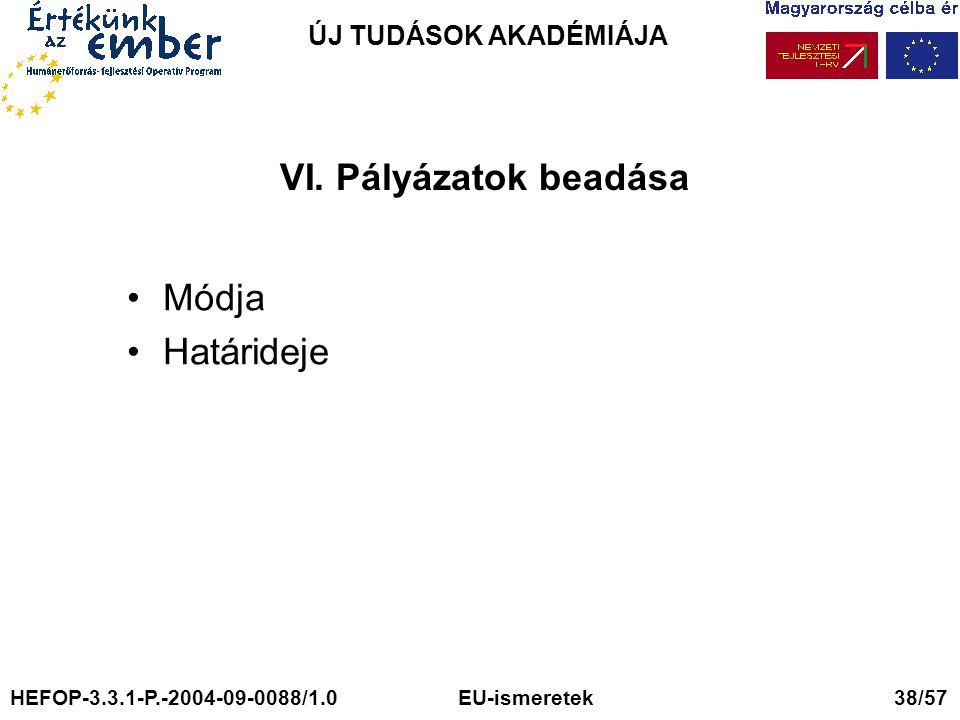 ÚJ TUDÁSOK AKADÉMIÁJA VI. Pályázatok beadása Módja Határideje HEFOP-3.3.1-P.-2004-09-0088/1.0 EU-ismeretek 38/57