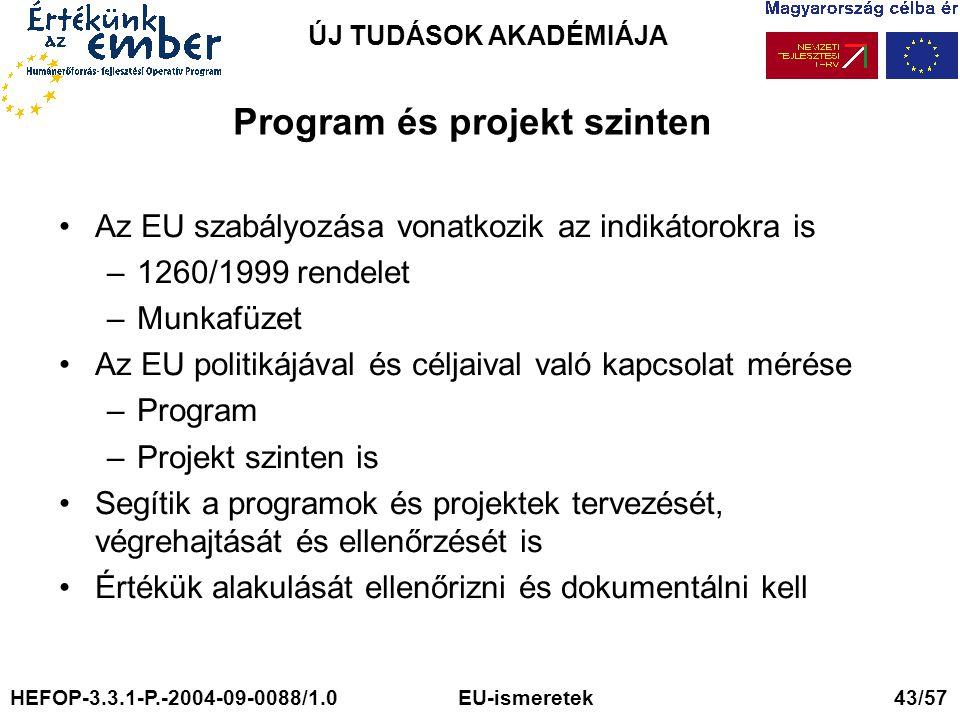 ÚJ TUDÁSOK AKADÉMIÁJA Program és projekt szinten Az EU szabályozása vonatkozik az indikátorokra is –1260/1999 rendelet –Munkafüzet Az EU politikájával és céljaival való kapcsolat mérése –Program –Projekt szinten is Segítik a programok és projektek tervezését, végrehajtását és ellenőrzését is Értékük alakulását ellenőrizni és dokumentálni kell HEFOP-3.3.1-P.-2004-09-0088/1.0 EU-ismeretek 43/57
