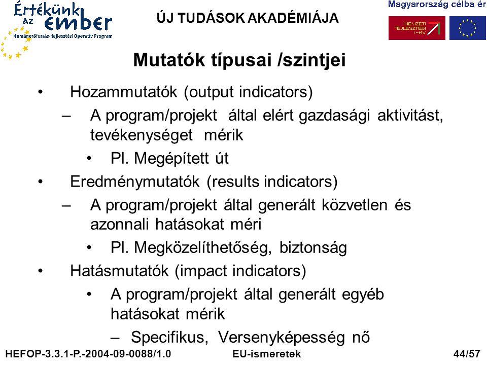 ÚJ TUDÁSOK AKADÉMIÁJA Mutatók típusai /szintjei Hozammutatók (output indicators) –A program/projekt által elért gazdasági aktivitást, tevékenységet mé