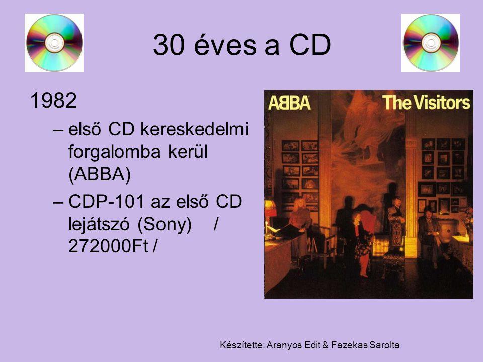 Készítette: Aranyos Edit & Fazekas Sarolta 30 éves a CD 1982 –első CD kereskedelmi forgalomba kerül (ABBA) –CDP-101 az első CD lejátszó (Sony) / 27200