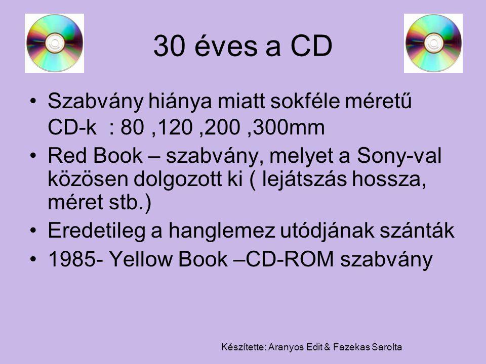 Készítette: Aranyos Edit & Fazekas Sarolta 30 éves a CD 1985- CD-ROM (Compact Disk Read Only Memory) adattárolás - csak olvasható memória 1990-Orange Book-CD –RW/-R – újraírható/ írható Mp3 és más formátumok valamint adathordozók visszaszorították
