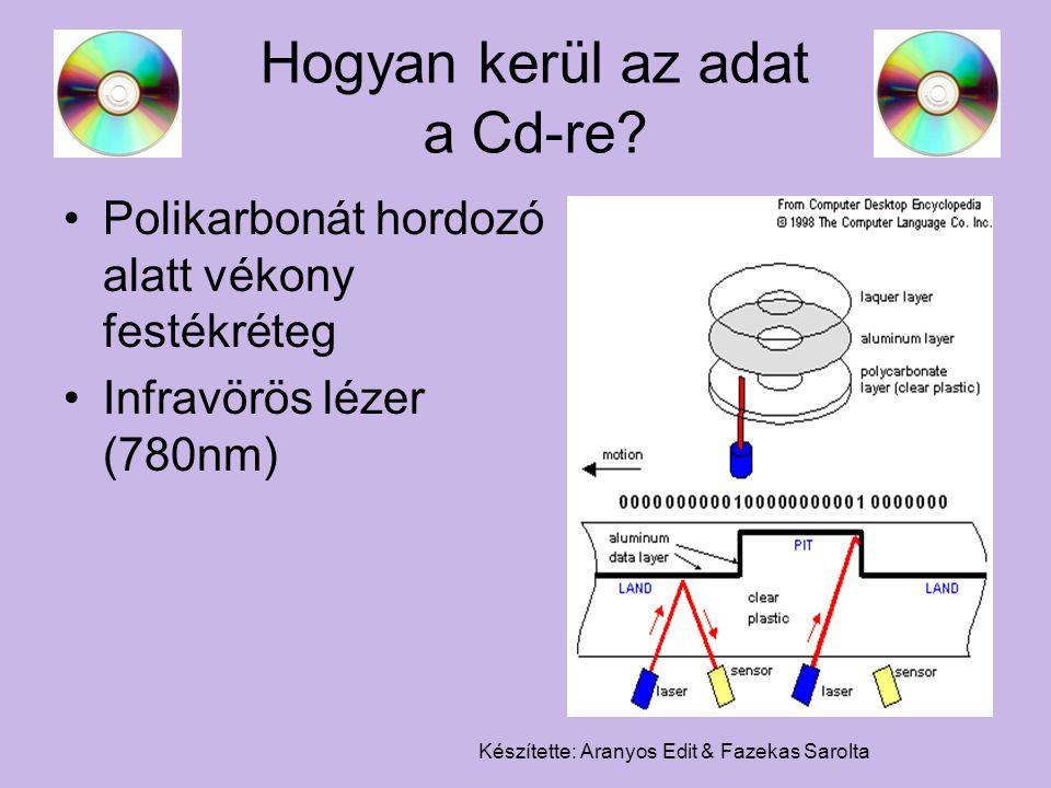 Készítette: Aranyos Edit & Fazekas Sarolta Hogyan kerül az adat a Cd-re? Polikarbonát hordozó alatt vékony festékréteg Infravörös lézer (780nm)