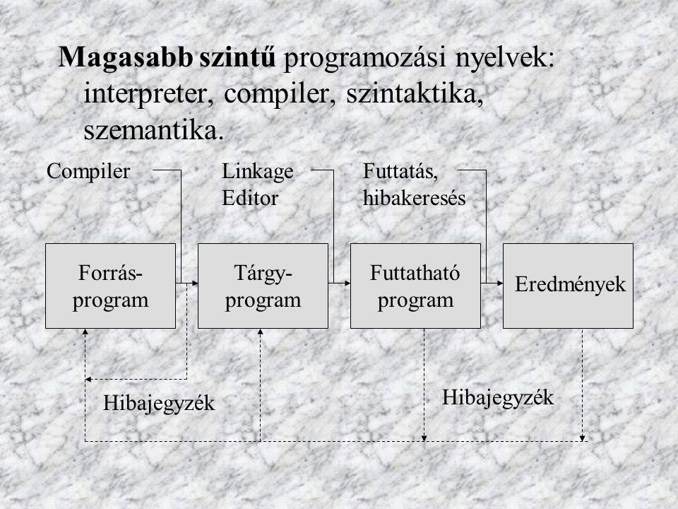 Magasabb szintű programozási nyelvek: interpreter, compiler, szintaktika, szemantika.